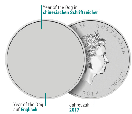 Jahr des Hundes - Year of the Dog 2018